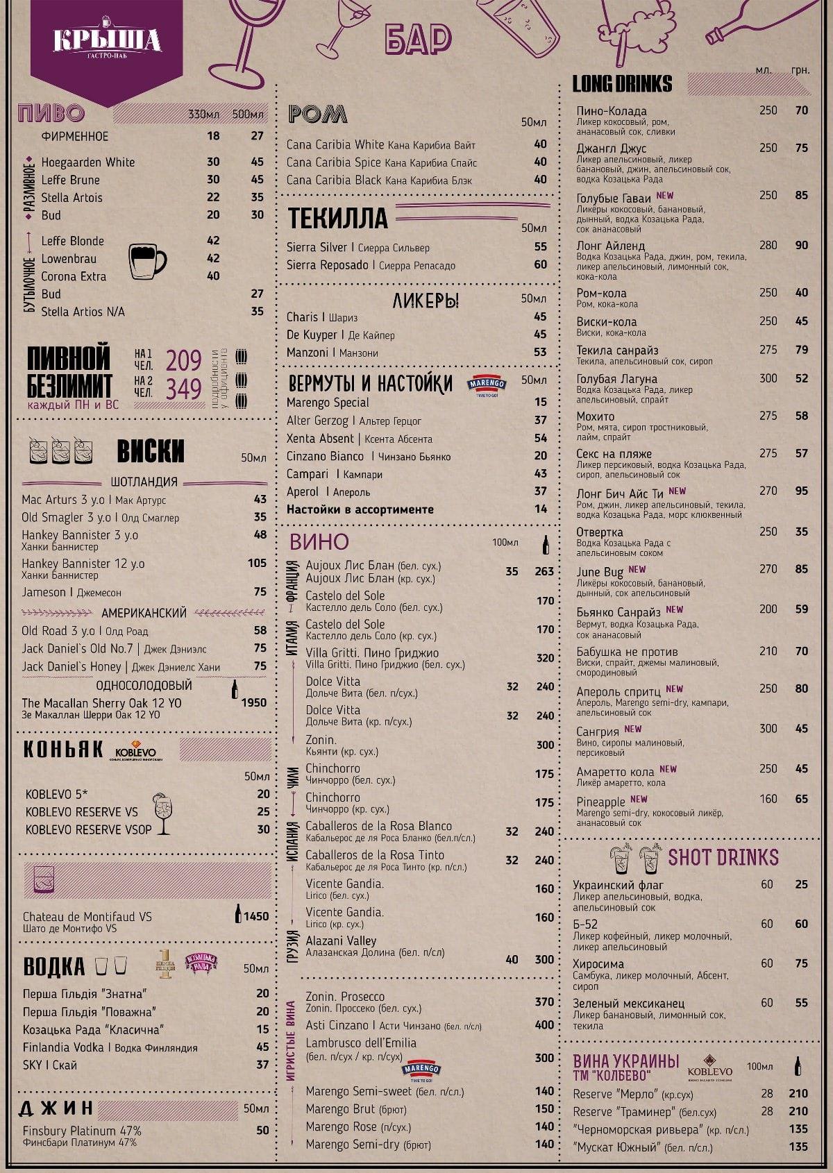 Кафе крыша меню алкоголь