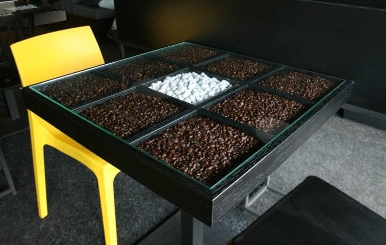 Coffeetoria фото