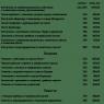 Ресторан Марио Киев Меню паста