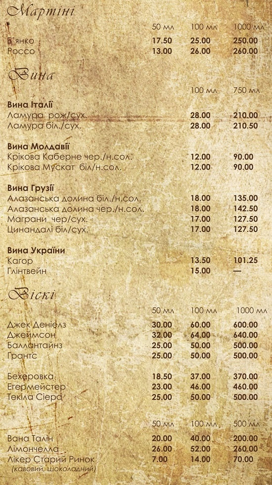 Цены и меню Мама Мия пиццерия алкоголь